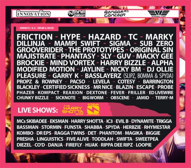 Innovation In The Sun 2014 - Line Up