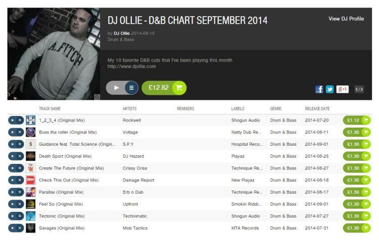 DJ Ollie - September 2014 Beatport Top 10