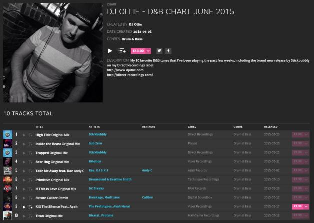 DJ Ollie - June 2015 Beatport D&B chart